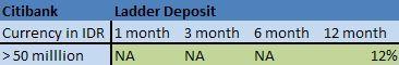 8th-new-citibank-ladder-deposit